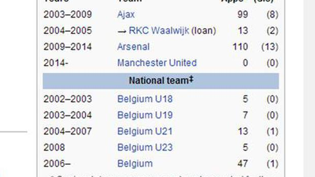 Manchester United Remain Confident Of Deal For Arsenal Defender Whilst Wikipedia Page Has Already Changed Independent Ie